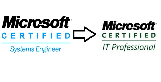 Microsoft Certified Systems Engineer - Microsoft Certified IT Professional